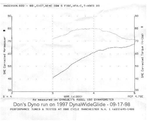 stunning screamin eagle ignition module wiring diagram Harley Wiring Diagrams PDF 2008 Ultra Classic Wiring Diagram