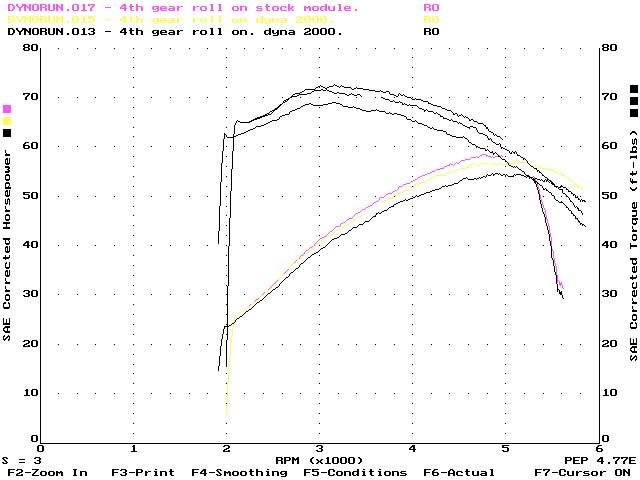 Dyna 2000 Harley Dyna Ignition Wiring Diagram For Shovelhead on harley dyna s ignition install, harley handlebar switches wiring-diagram, harley speedo wire diagram,