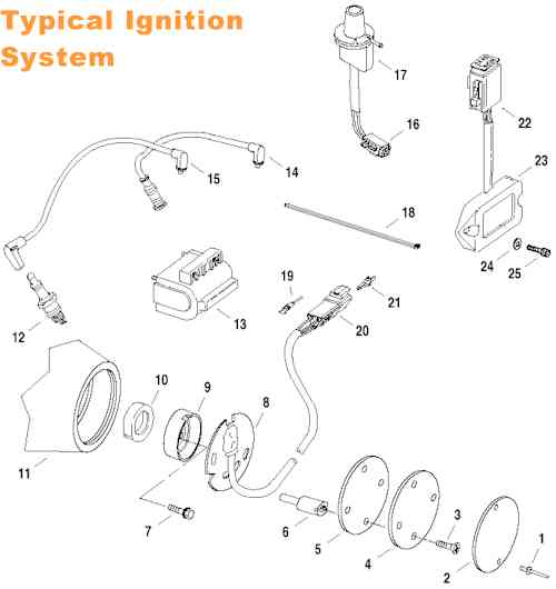 on harley davidson ignition coil wiring diagram